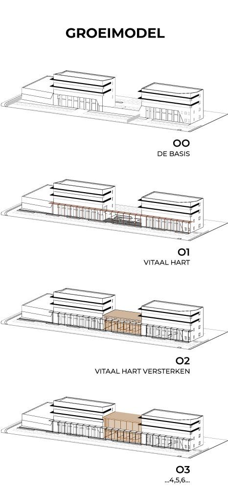 revitalisatie-kantoor-kuijpers-door-architecte